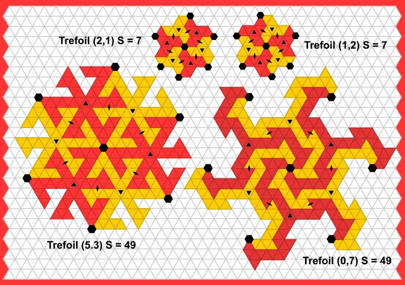 trefoil-53-70